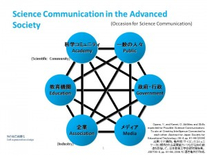 occasion-for-science-communication