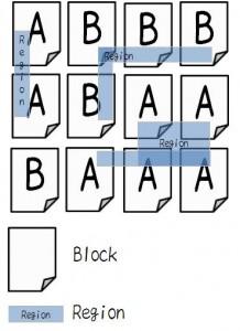 BlockとRegion
