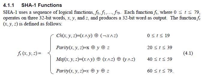SHA-1_functions