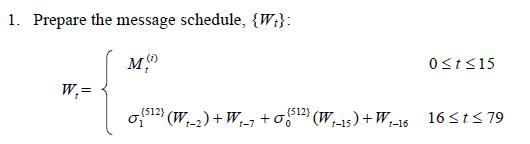 SHA-512_message_schedule